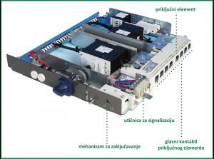 RiMS-modularni-dizajn